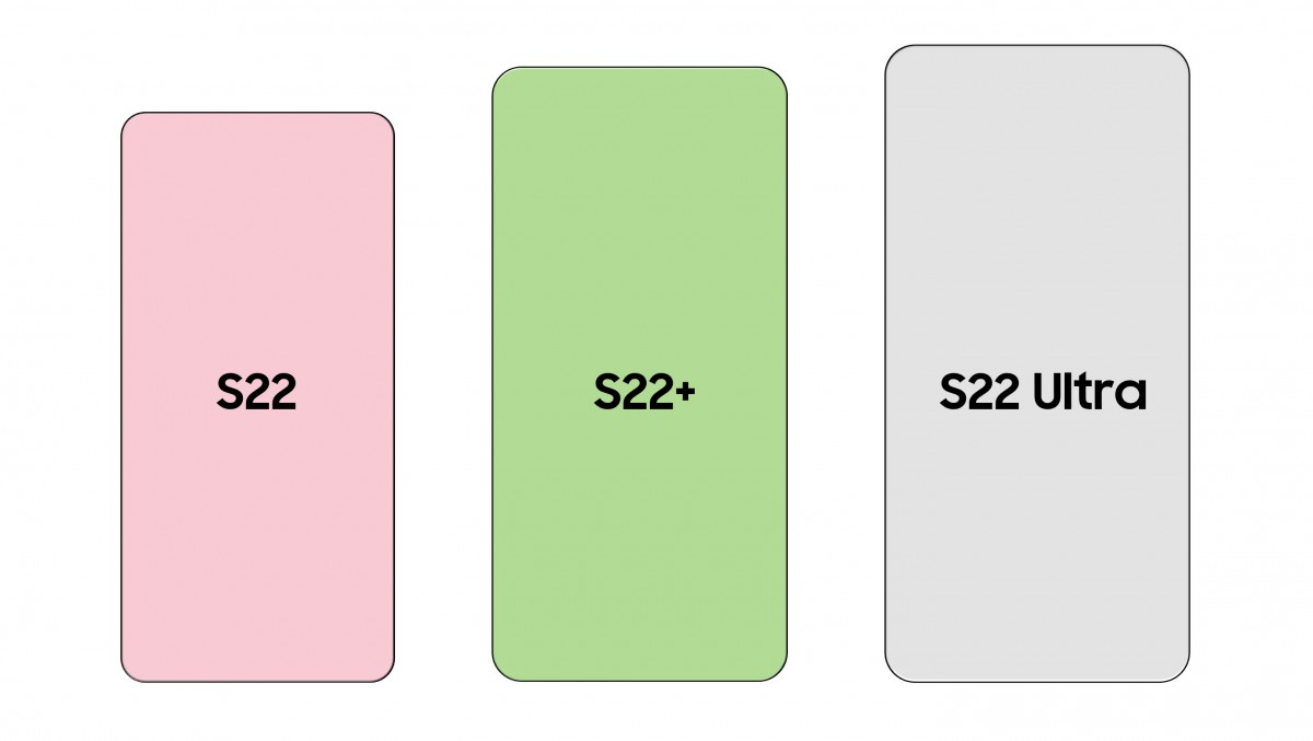 Size Comparison Between The Samsung Galaxy S22 Series & Apple IPhone 13