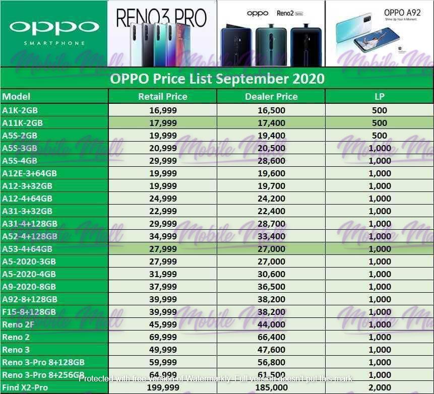 OPPO Dealer Price List - September 2020