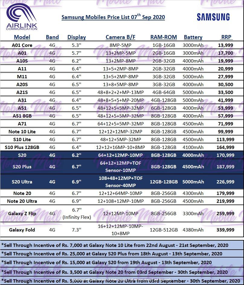 Samsung Dealer Price List - September 2020