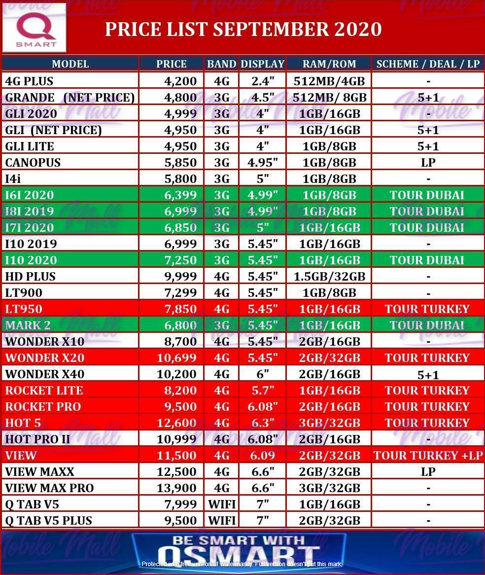 QMobile Dealer Price List - September 2020