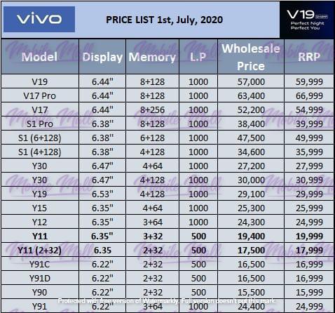 VIVO Dealer Price List - September 2020
