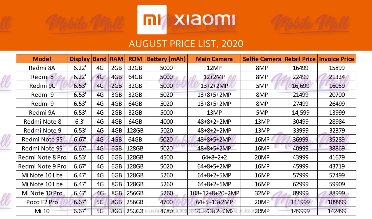 Xiaomi - MI Dealer Price List - September 2020