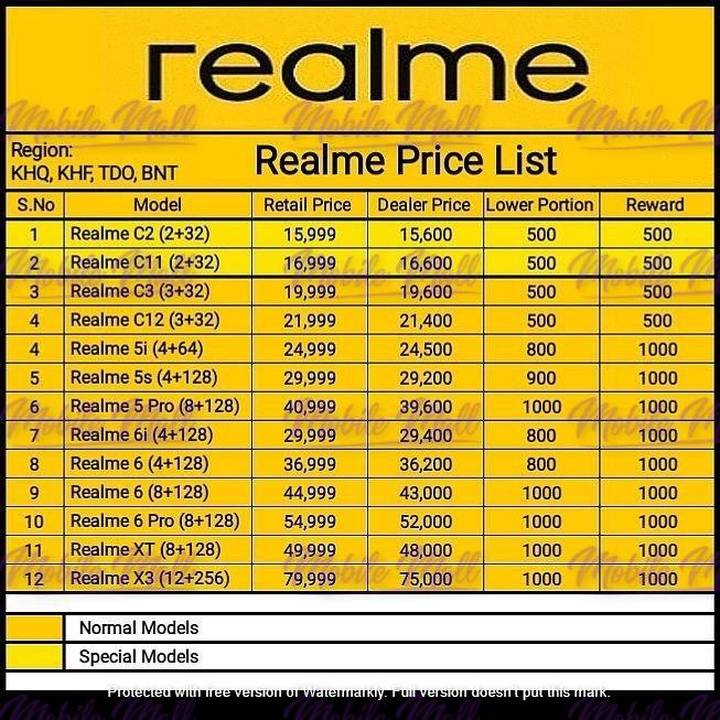 Realme Dealer Price List - September 2020