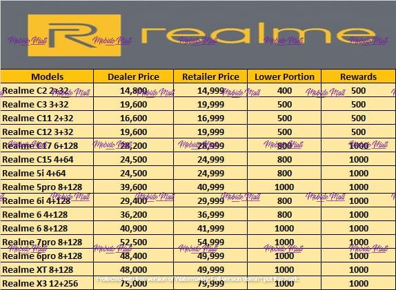 Realme Dealer Price List - December 2020